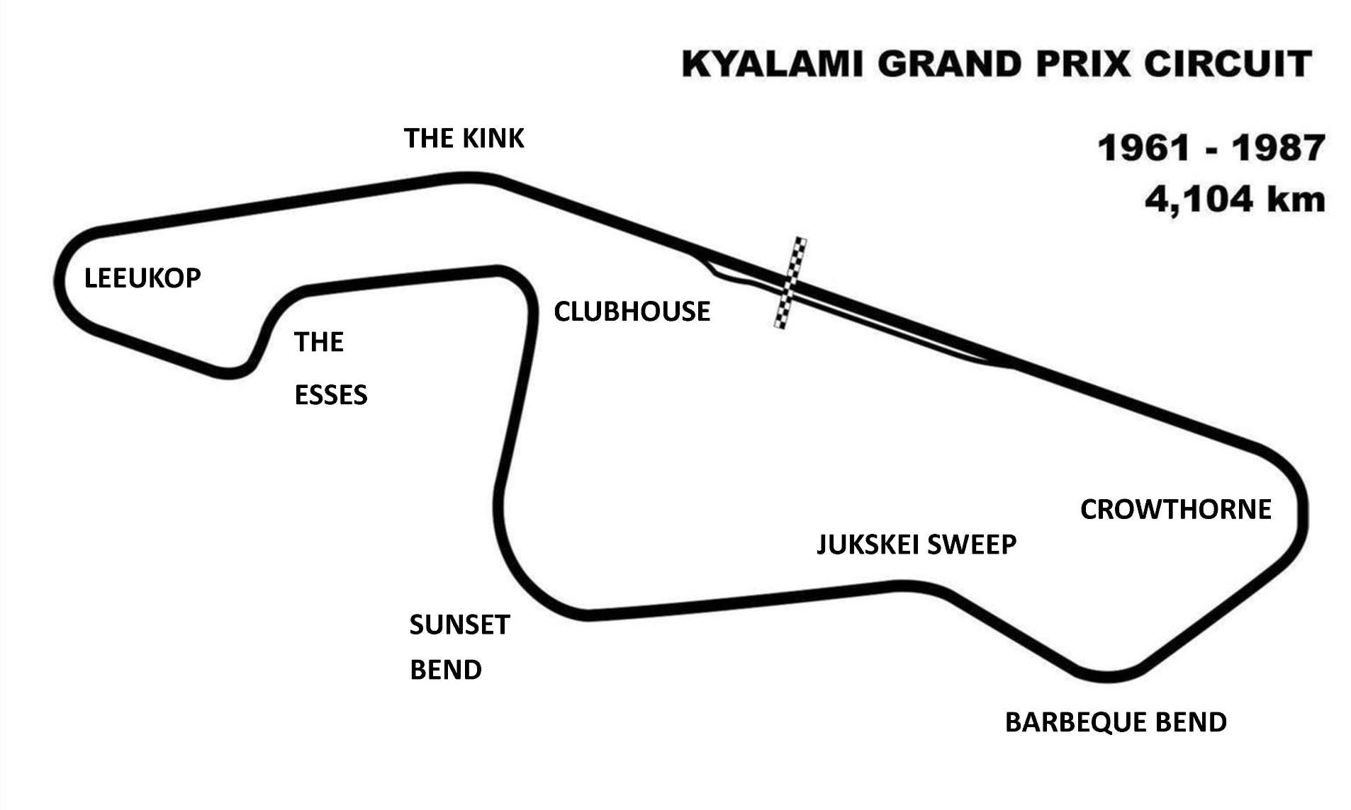 Original Kyalami