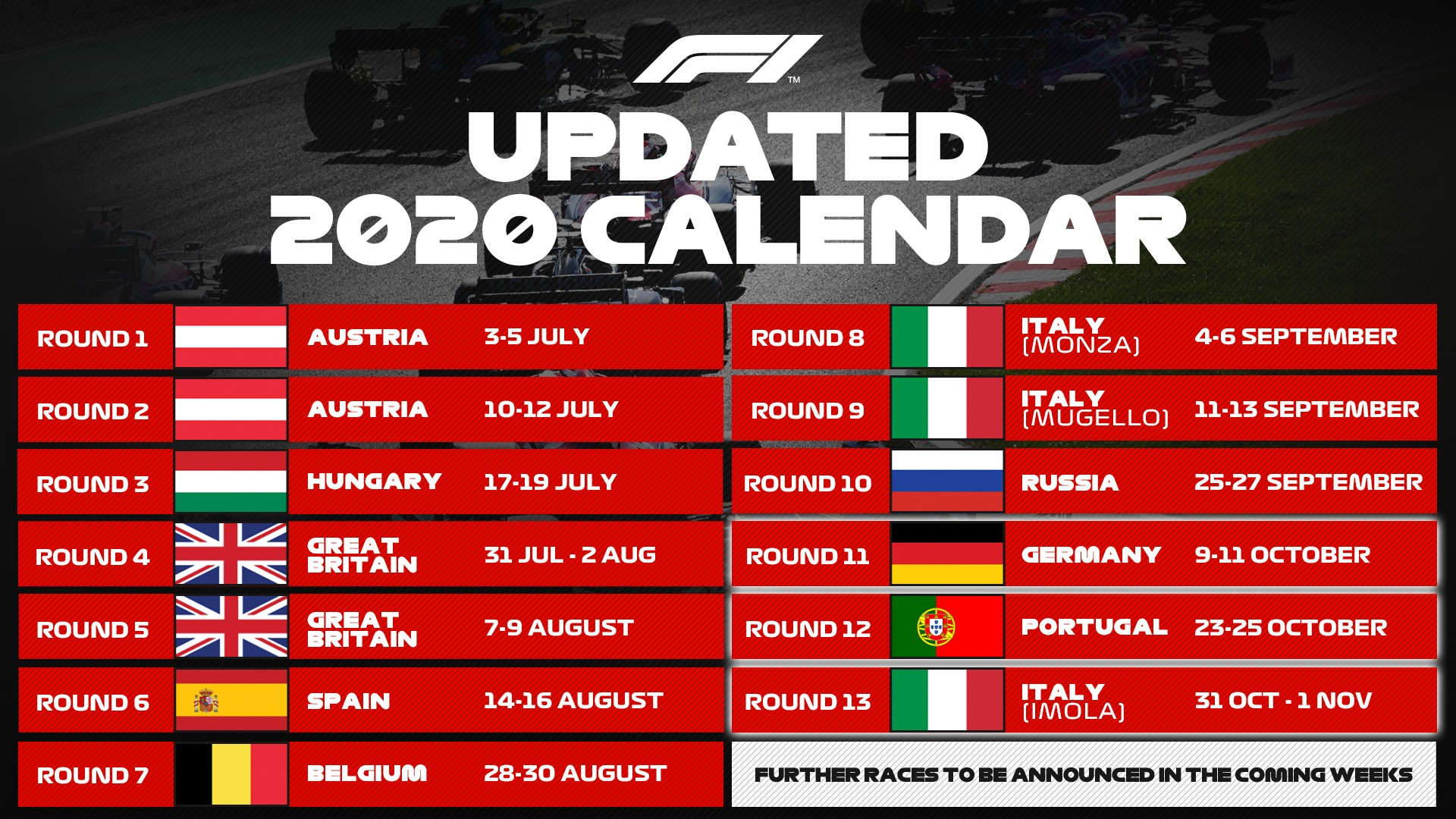 2020 F1 Calendar Expands to 13 Races