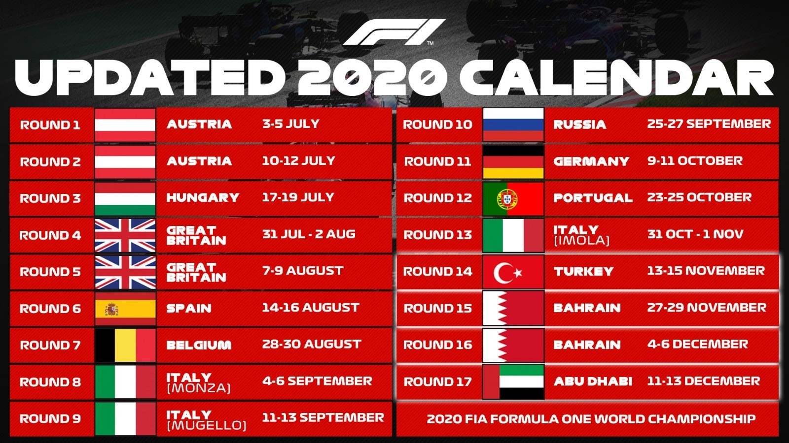 2020 F1 Calendar expands to 17 races