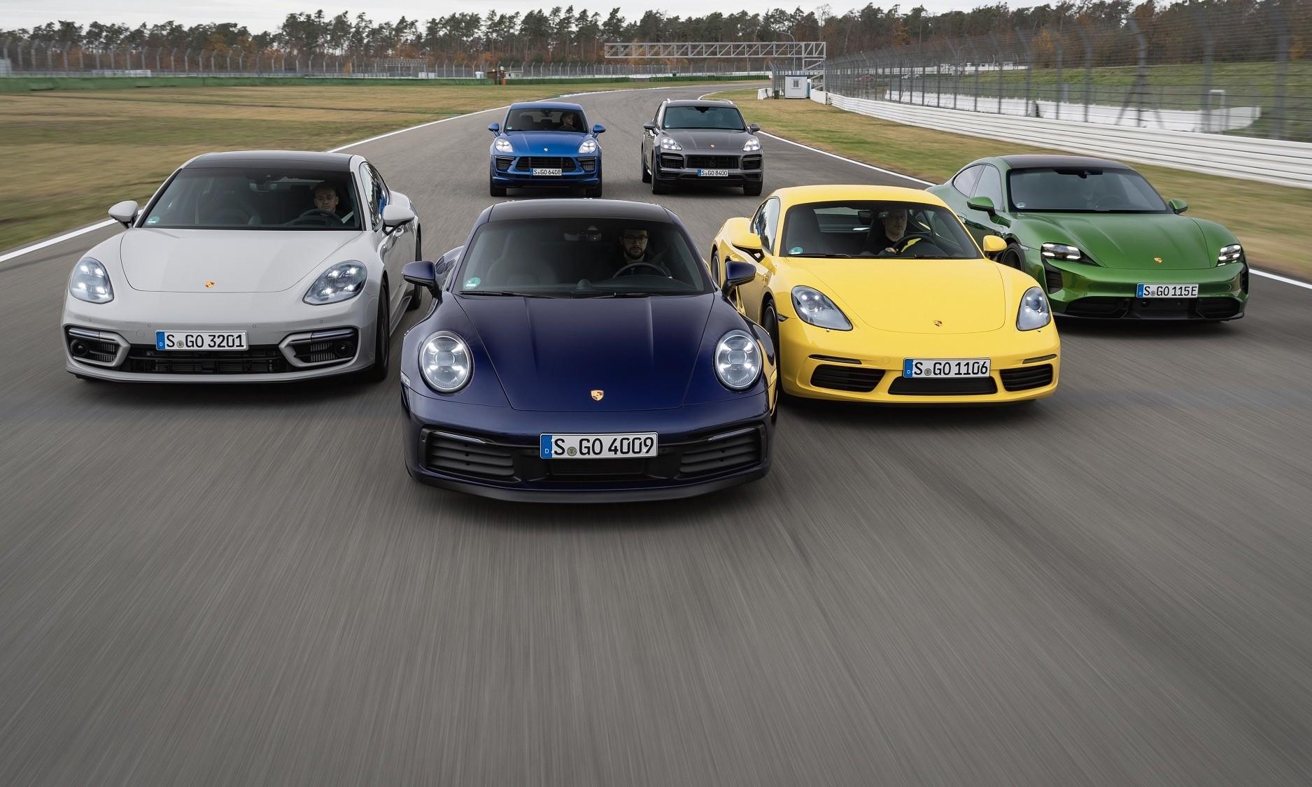 Porsche Sales in 2020