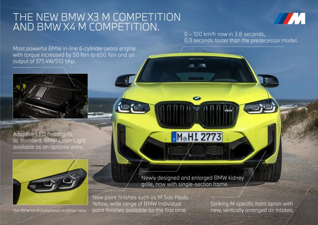 Refreshed BMW X4M (2)