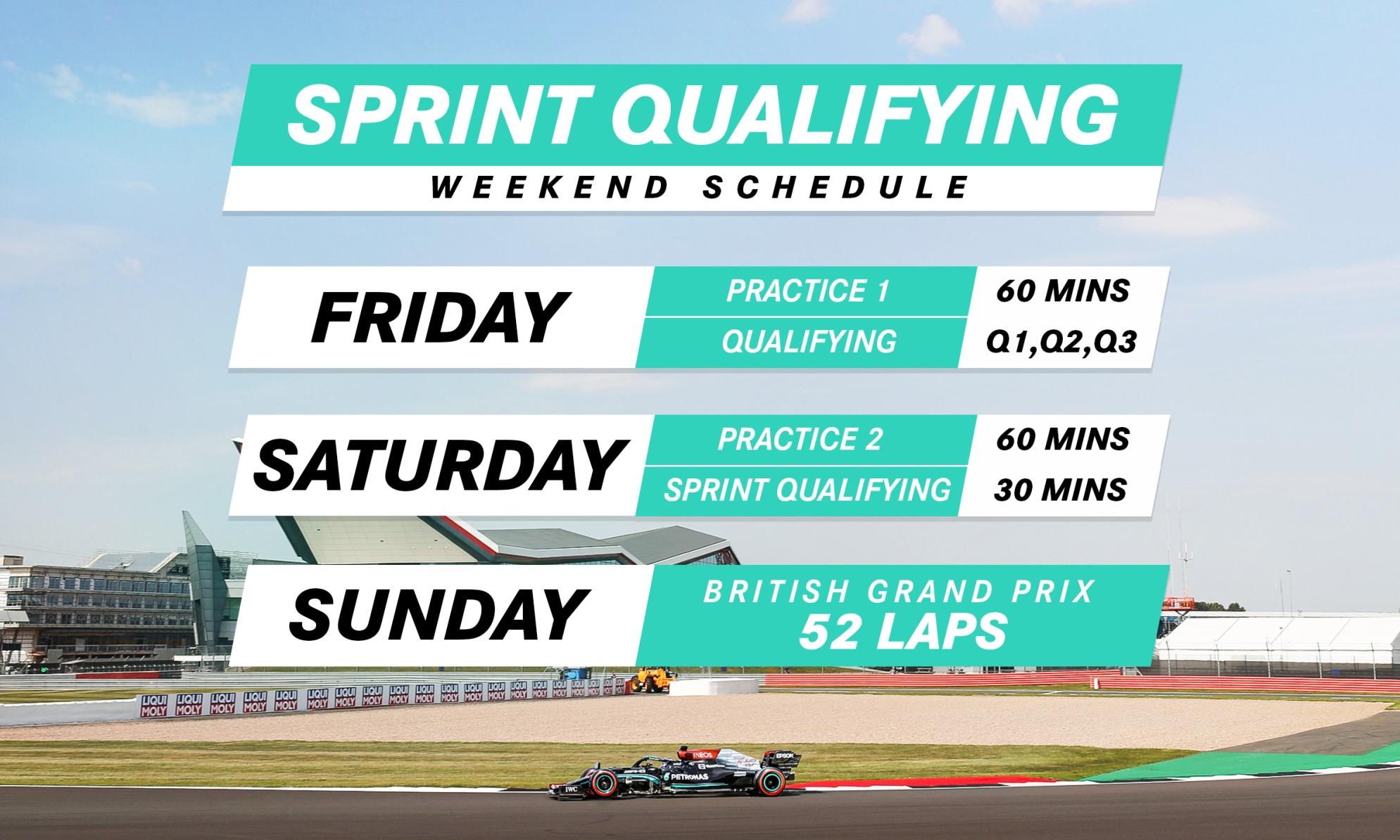 F1 Sprint Race Qualifying