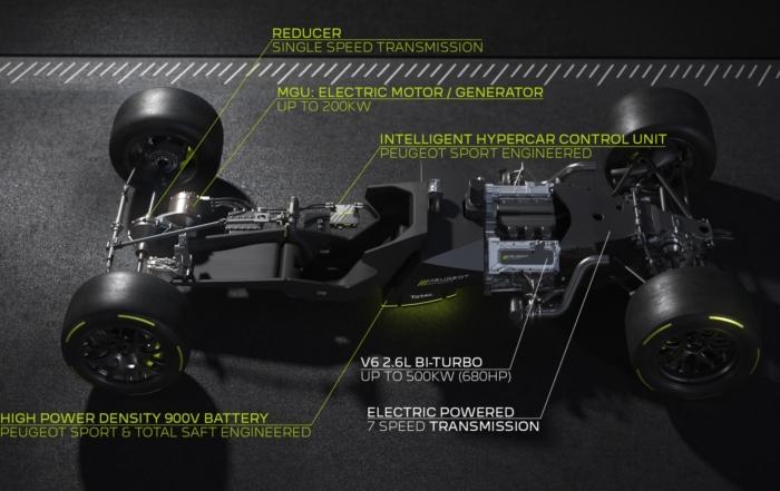 Peugeot 9X8 Hypercar powertrain