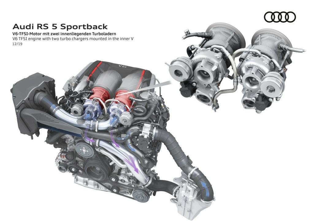 Audi RS5 Sportback engine