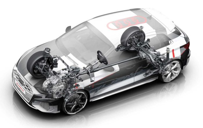 Audi S3 engine info schematic