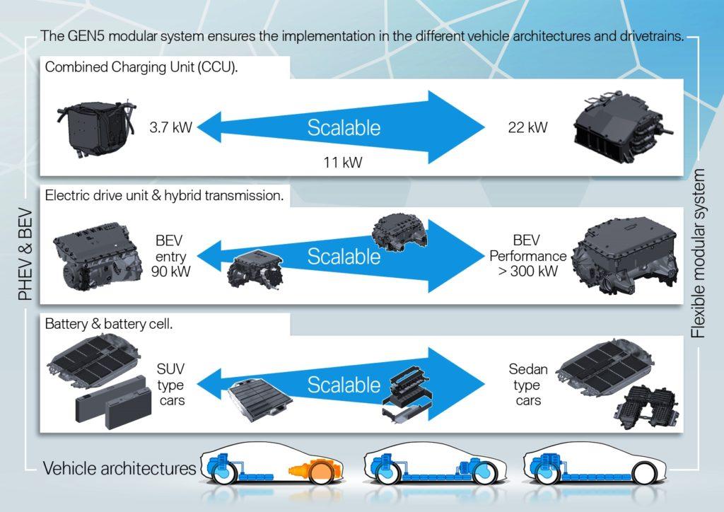 BMW i4 battery concept