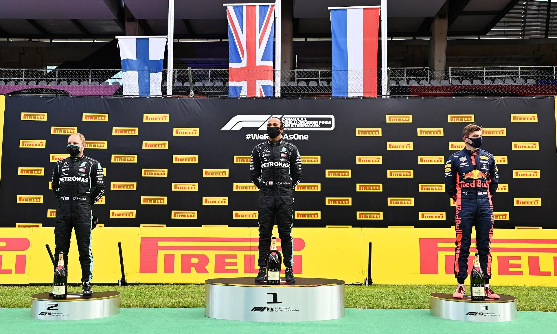 F1 Review Styria 2020 podium