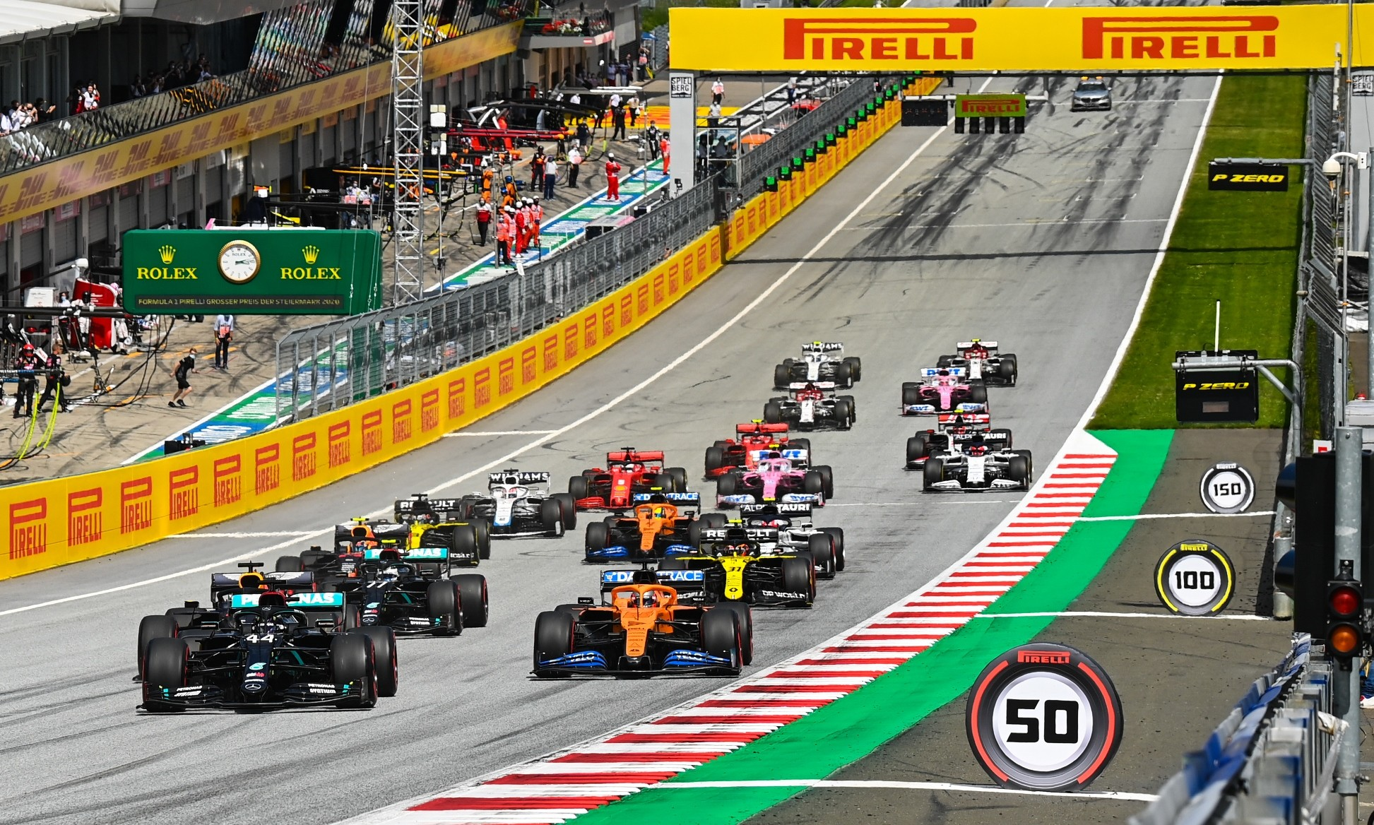 F1 Review Styria 2020