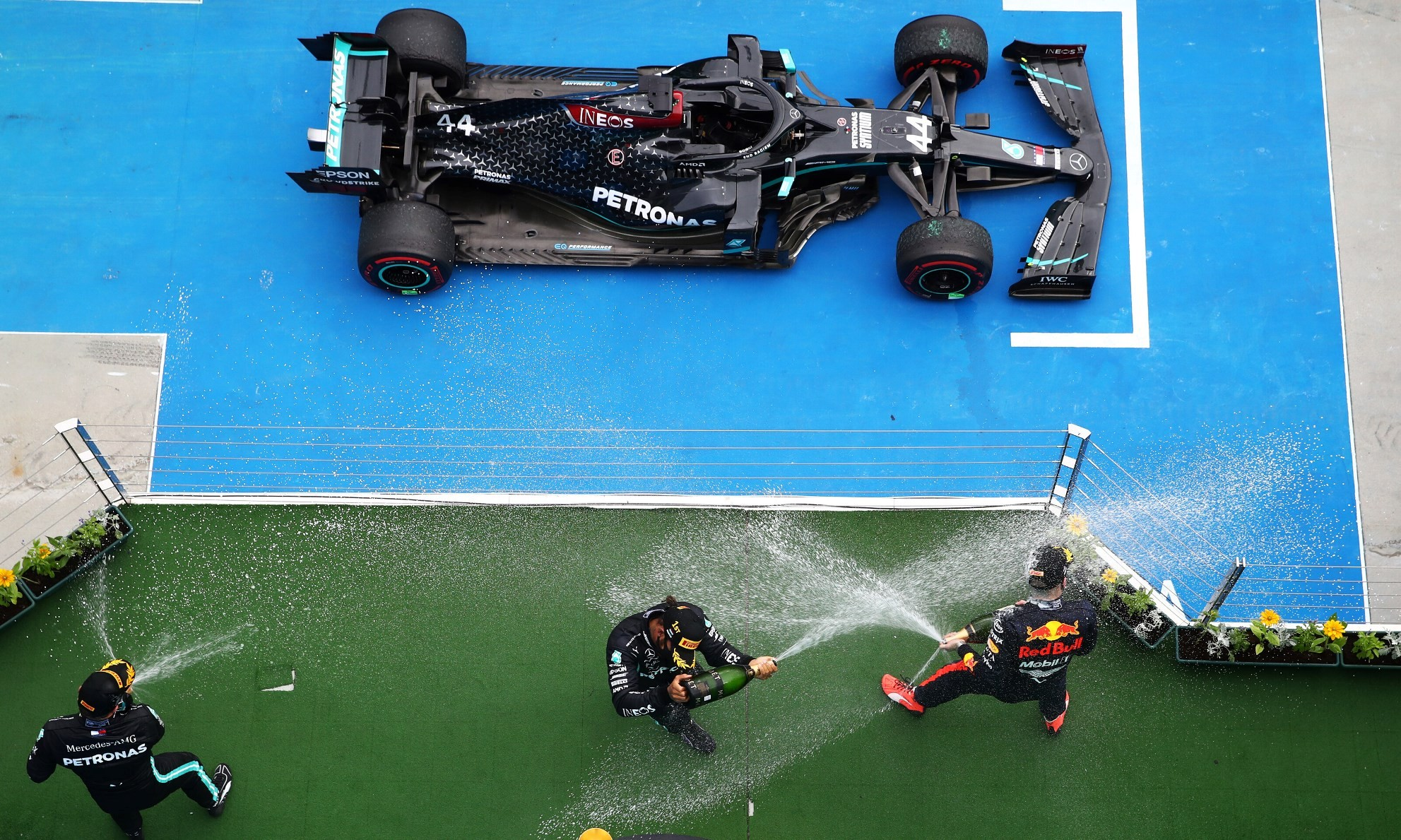 F1 review Hungary 2020