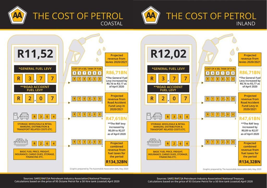 Fuel Price Breakdown 1