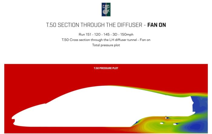 GMA T.50 Section through the diffuser - Fan ON