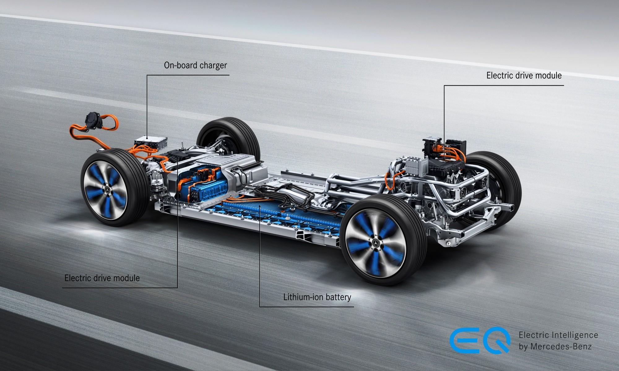 Mercedes-Benz EQC400 4Matic drivetrain